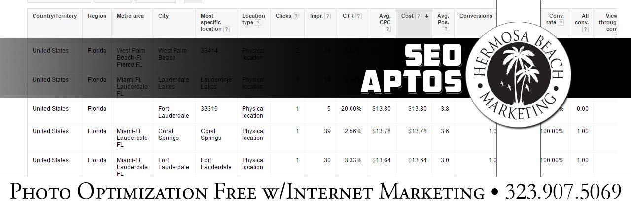 SEO Internet Marketing Aptos SEO Internet Marketing