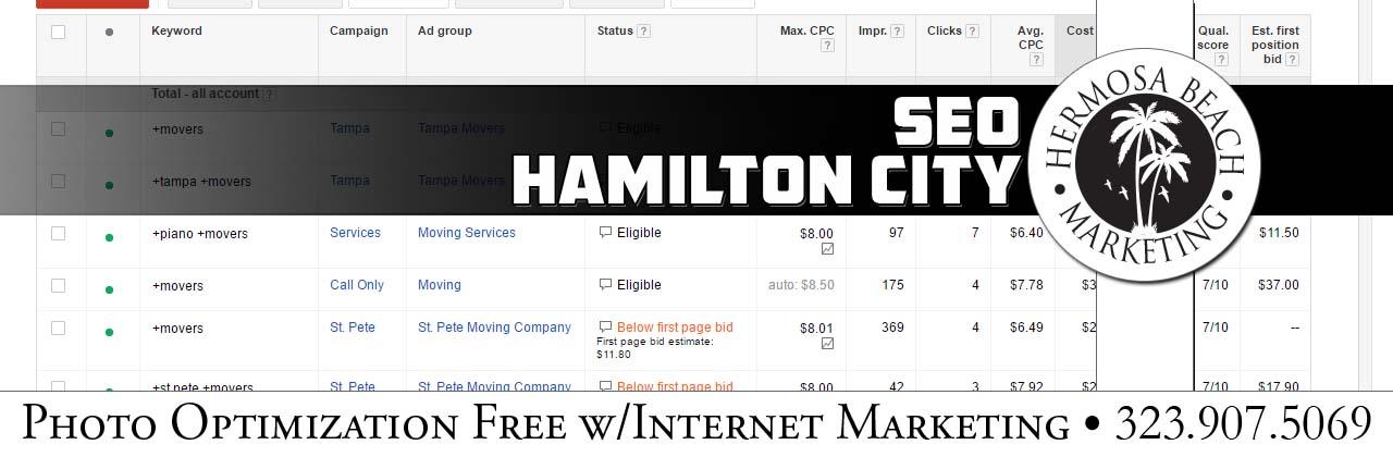 SEO Internet Marketing Hamilton City SEO Internet Marketing